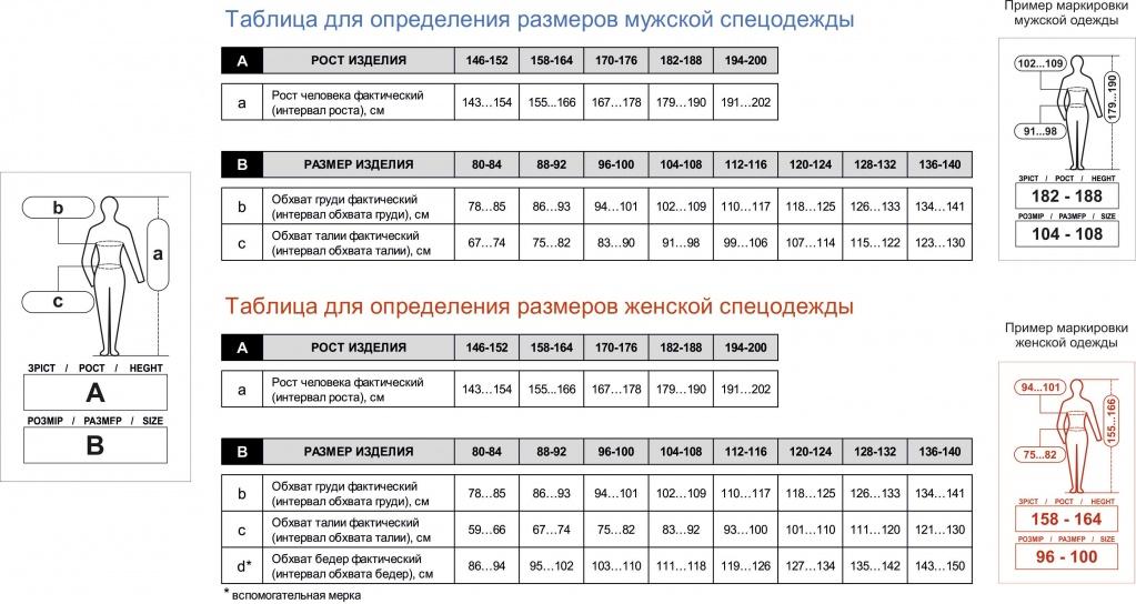 53f5fe6527711 Размерная сетка | Магазин спецодежды ozon.com.ua